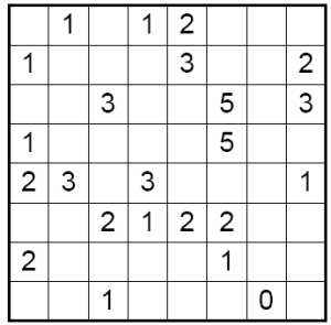 minesweeper puzzles